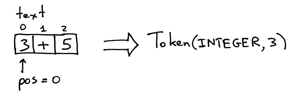 token1