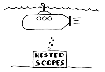 Let's Build A Simple Interpreter  Part 14: Nested Scopes and a