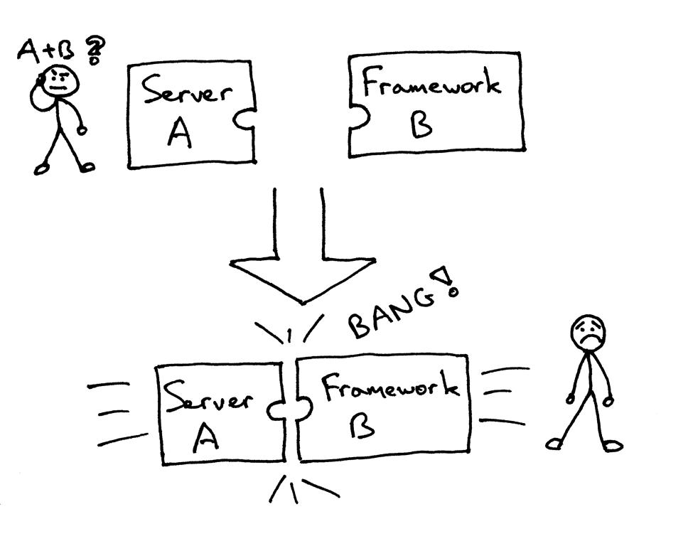 Let's Build A Web Server  Part 2  - Ruslan's Blog