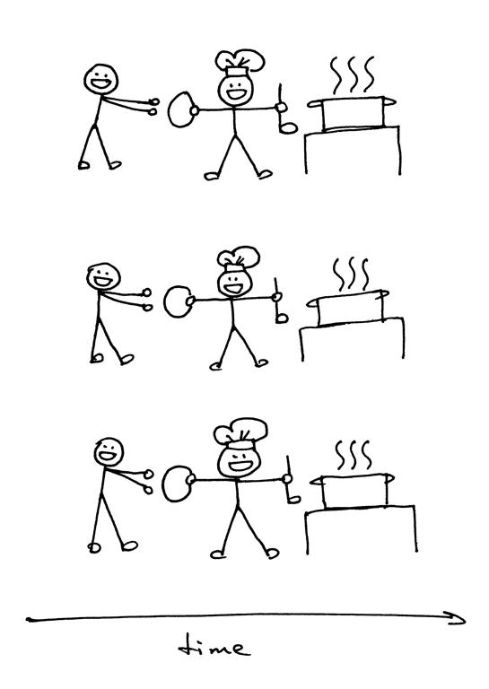 并发服务器手绘演示